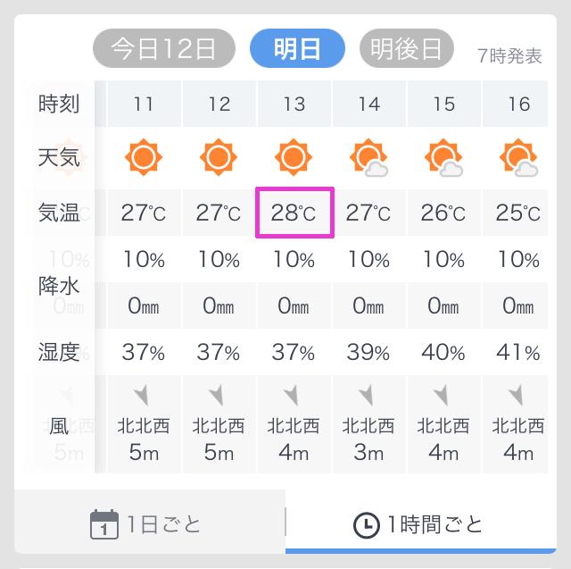 気温差の説明2