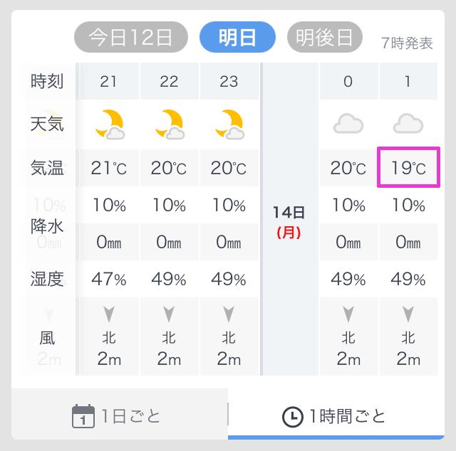 気温差の説明3